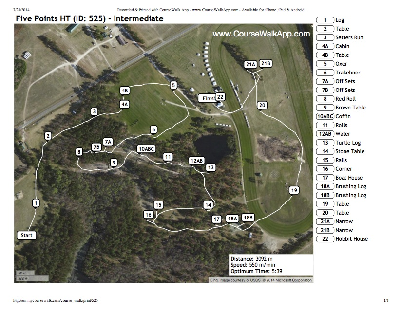 Printed course map
