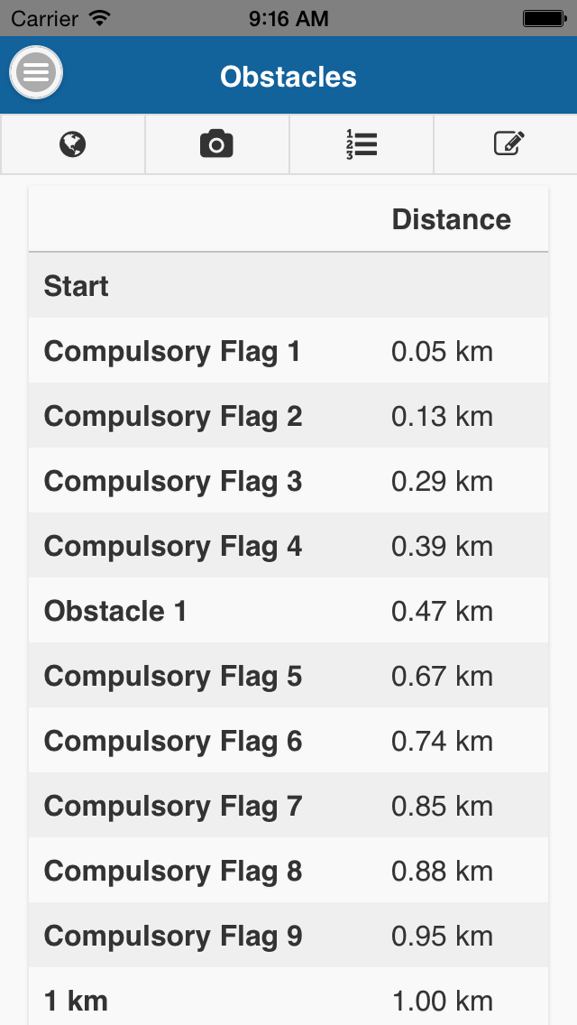 Display the sequence of compulsory flags, obstacles and kilometer markers